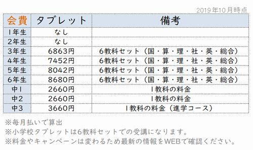 Z会タブレットコース料金表