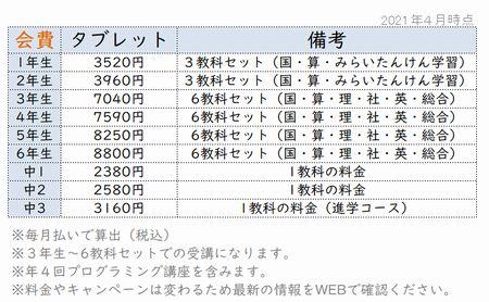 Z会小学生タブレット2021年度料金表タブレットコース