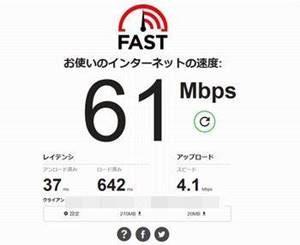 WiFiレンタルどっとこむ速度