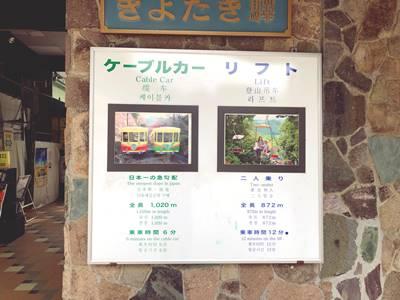 高尾山のケーブルカーリフト清滝駅