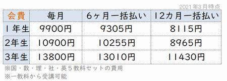 Z会中学生タブレットコース料金体系表