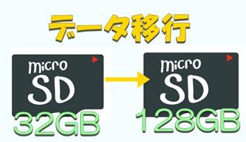 128GBMicroSDカードへデータ移行