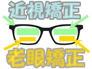 遠近両用メガネの仕組み