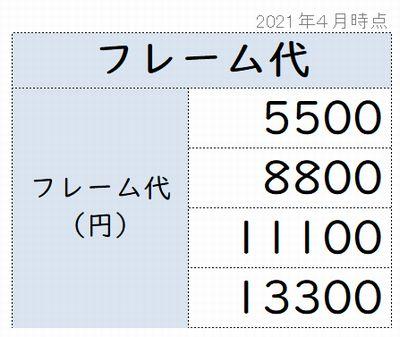 Zoffメガネフレーム代4種類の価格表