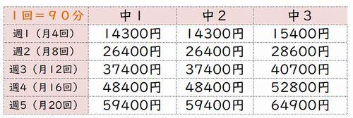 明光義塾の月謝一覧表
