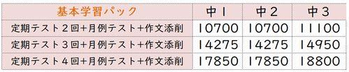 明光義塾の基本学習パック料金