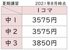 明光義塾夏期講習の一コマの授業料金表