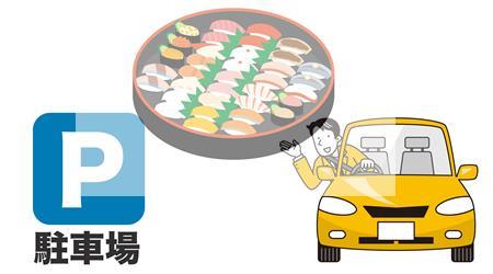 くら寿司でくるまdeお持ち帰りの特徴がある